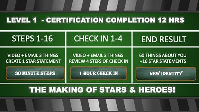 the making of stars and heroes, certification level 1