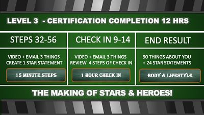 the making of stars and heroes, certification level 3